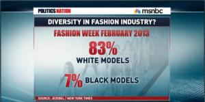 Diversity in Fashion Industry Stats